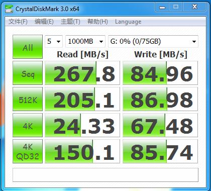 Intel X25-M 80 GB (Postville): CrystalDiskMark