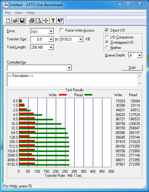 Intel X25-M 80 GB (Postville): ATTO-Benchmark