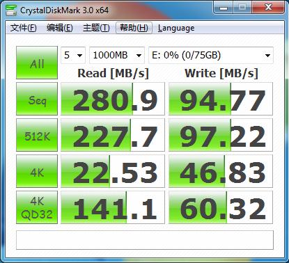 Intel SSD 320 Series 80 GB: CrystalDiskMark