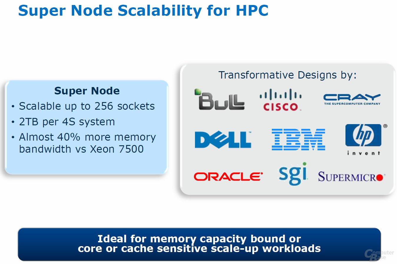Systeme mit 256 Prozessoren