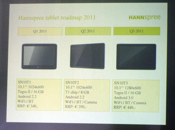 Hannspree Tablet-Roadmap