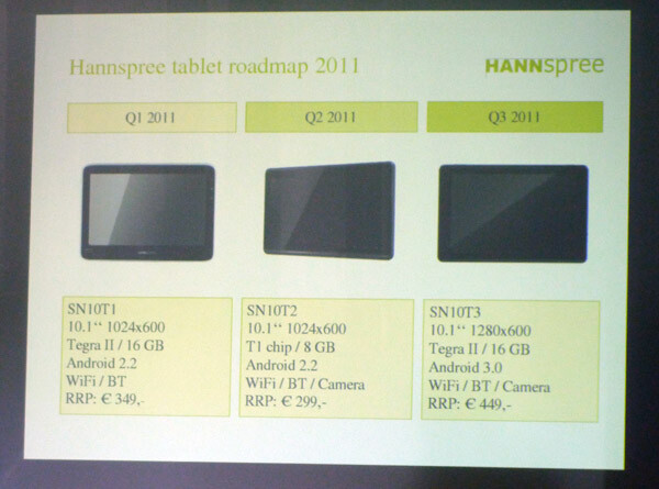 Hannspree Tablet-Roadmap