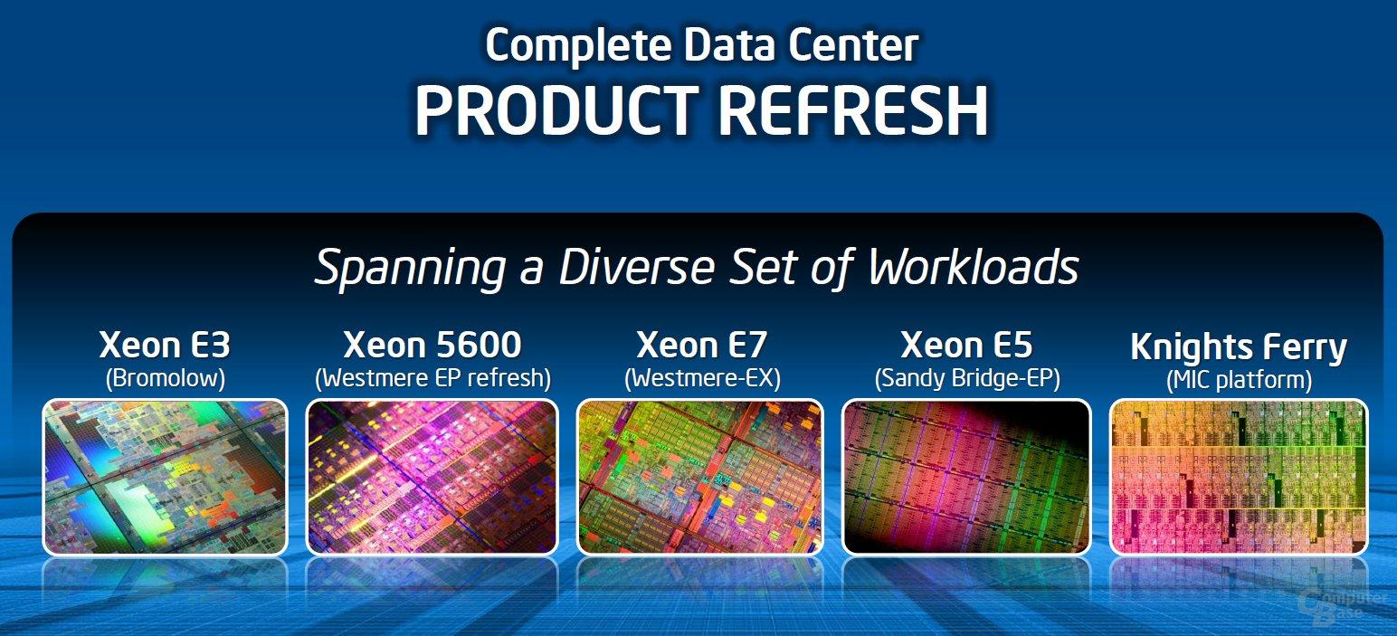 Server-Produkte von Intel