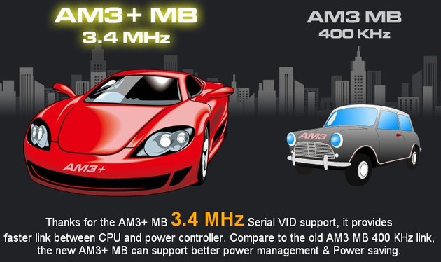 AM3+ vs. AM3: VID-Link speed