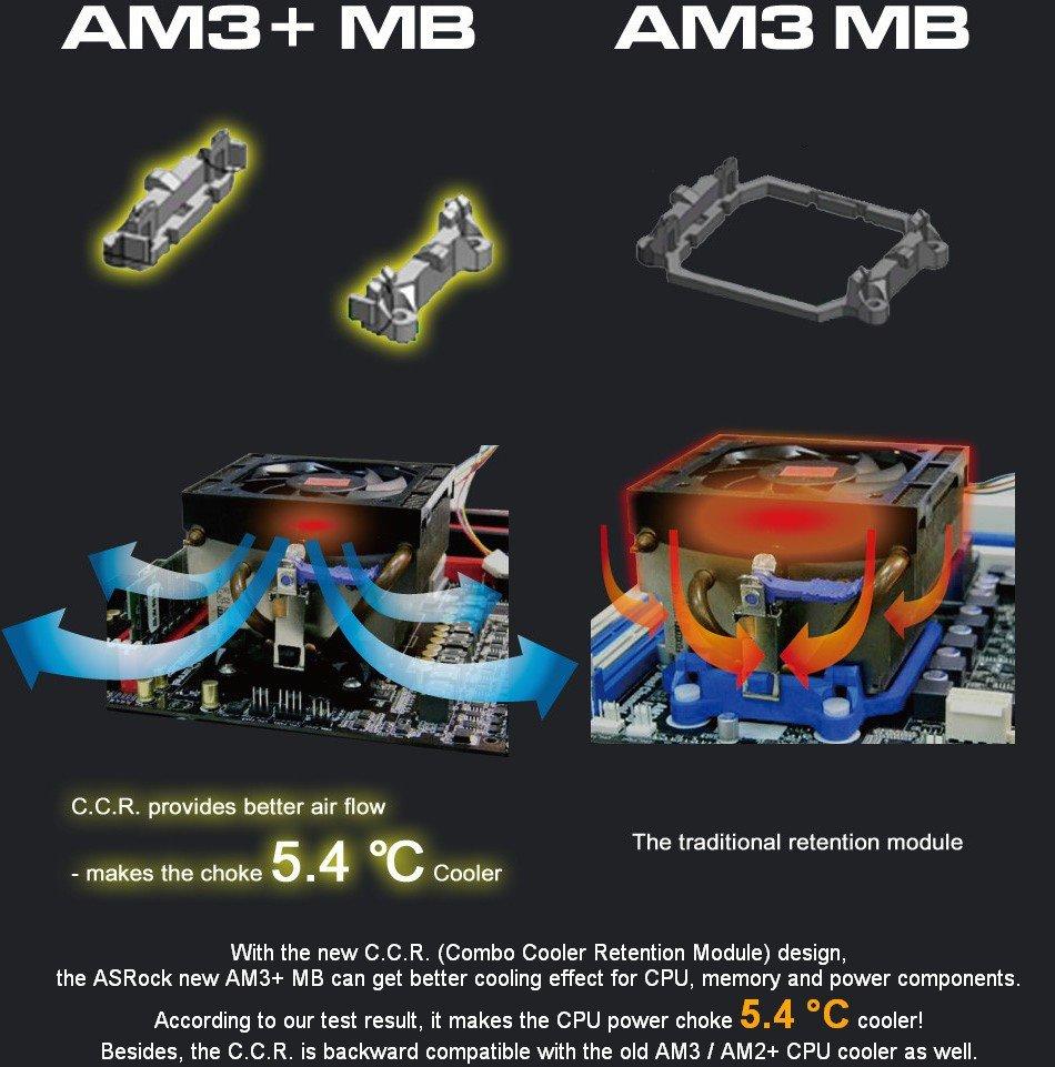 AM3+ vs. AM3: Kühlerhalterung