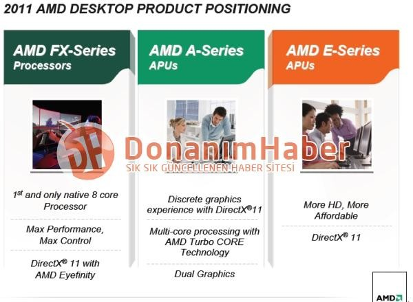 AMDs Desktop-LineUp