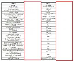 Spezifikationen für den Sechs-Kern-Prozessor