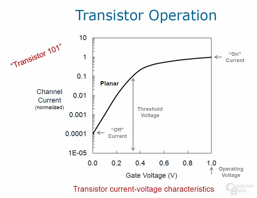 normaler Transistor