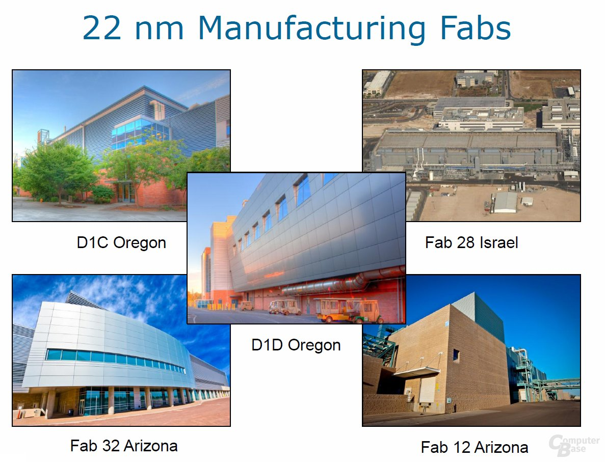 22-nm-Fabriken