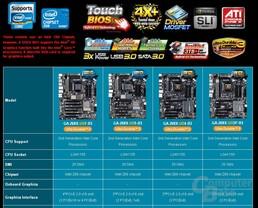 Gigabytes Z68-Boards