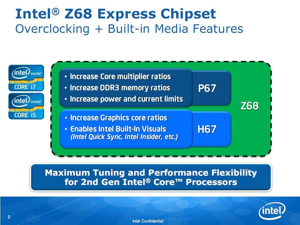 Intel Z68