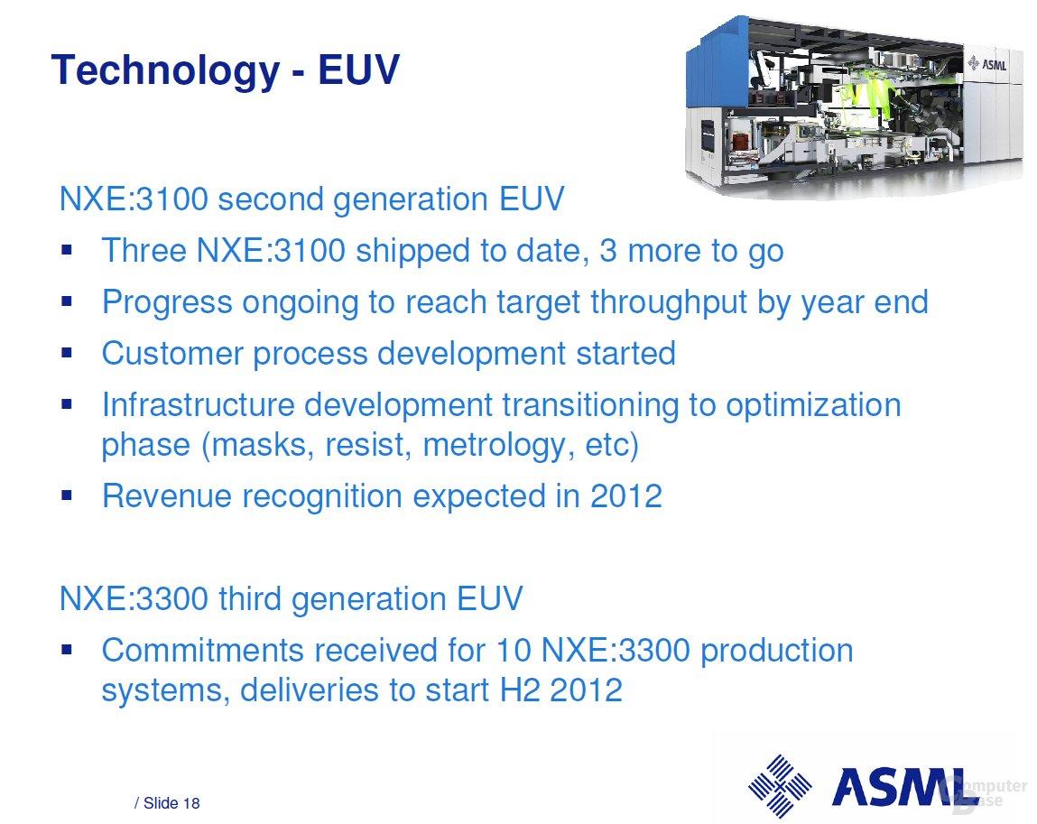 ASML und EUV-Lithografie