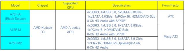 ECS-Mainboards für AMDs Lllano