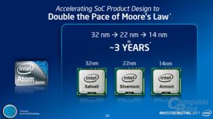 Neue Intel Atom