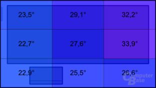 Temperatur: Oberseite unter Last