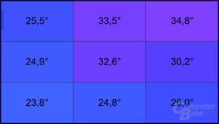 Temperatur: Unterseite unter Last