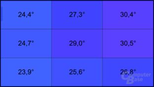 Temperatur: Unterseite im Leerlauf