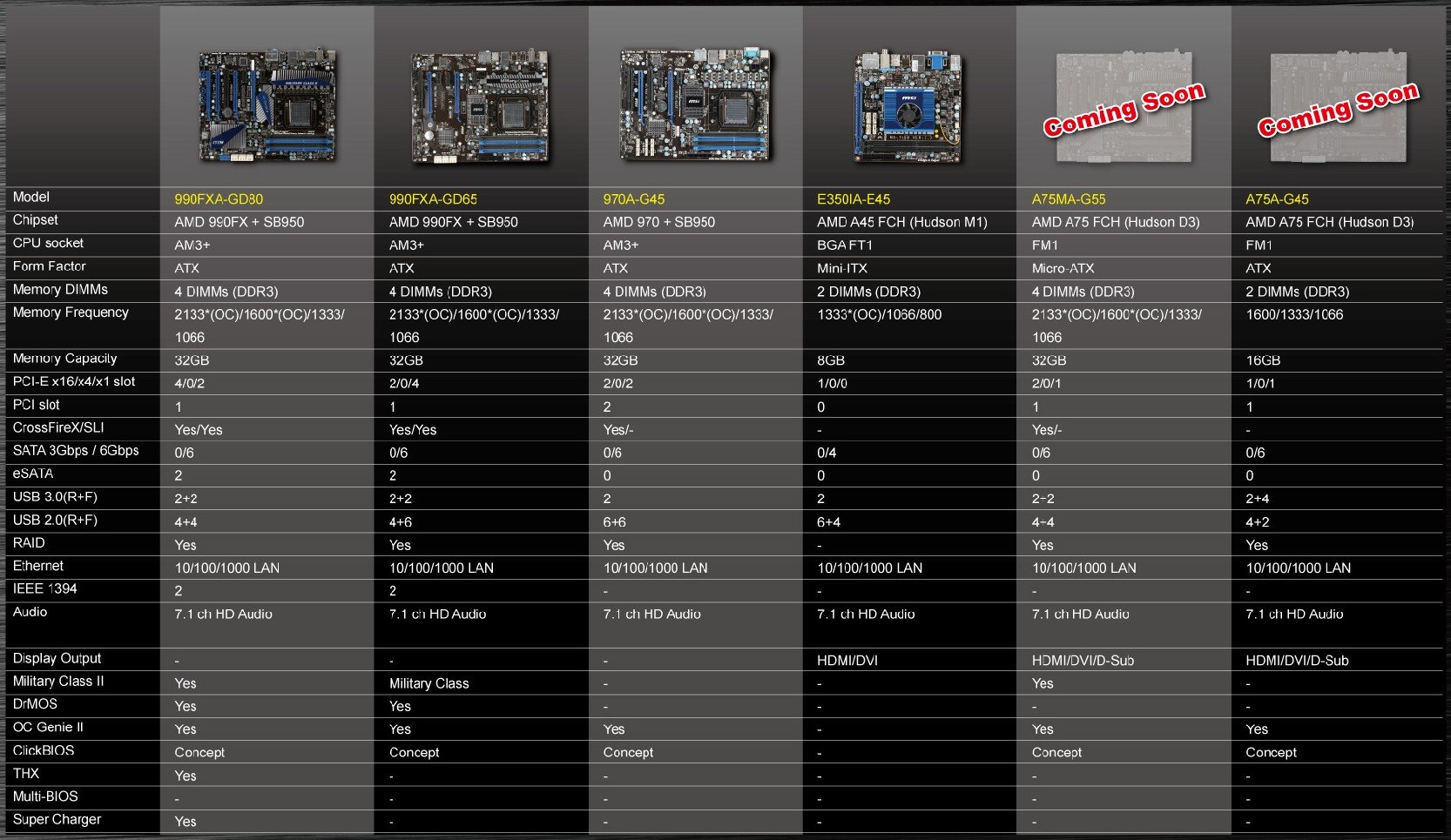 MSI AMD-Mainboards