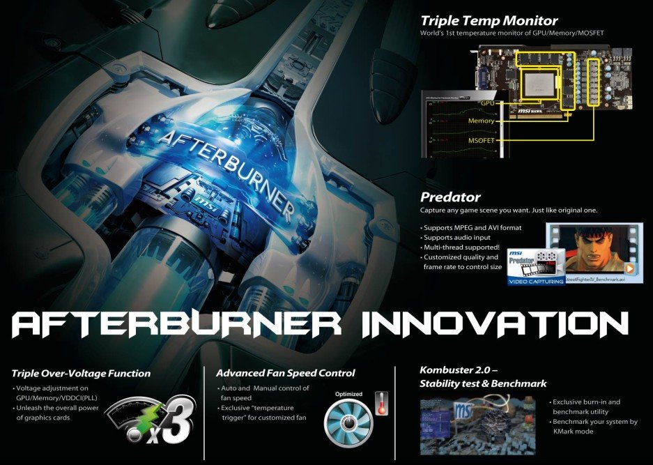 MSI Afterburner-Software