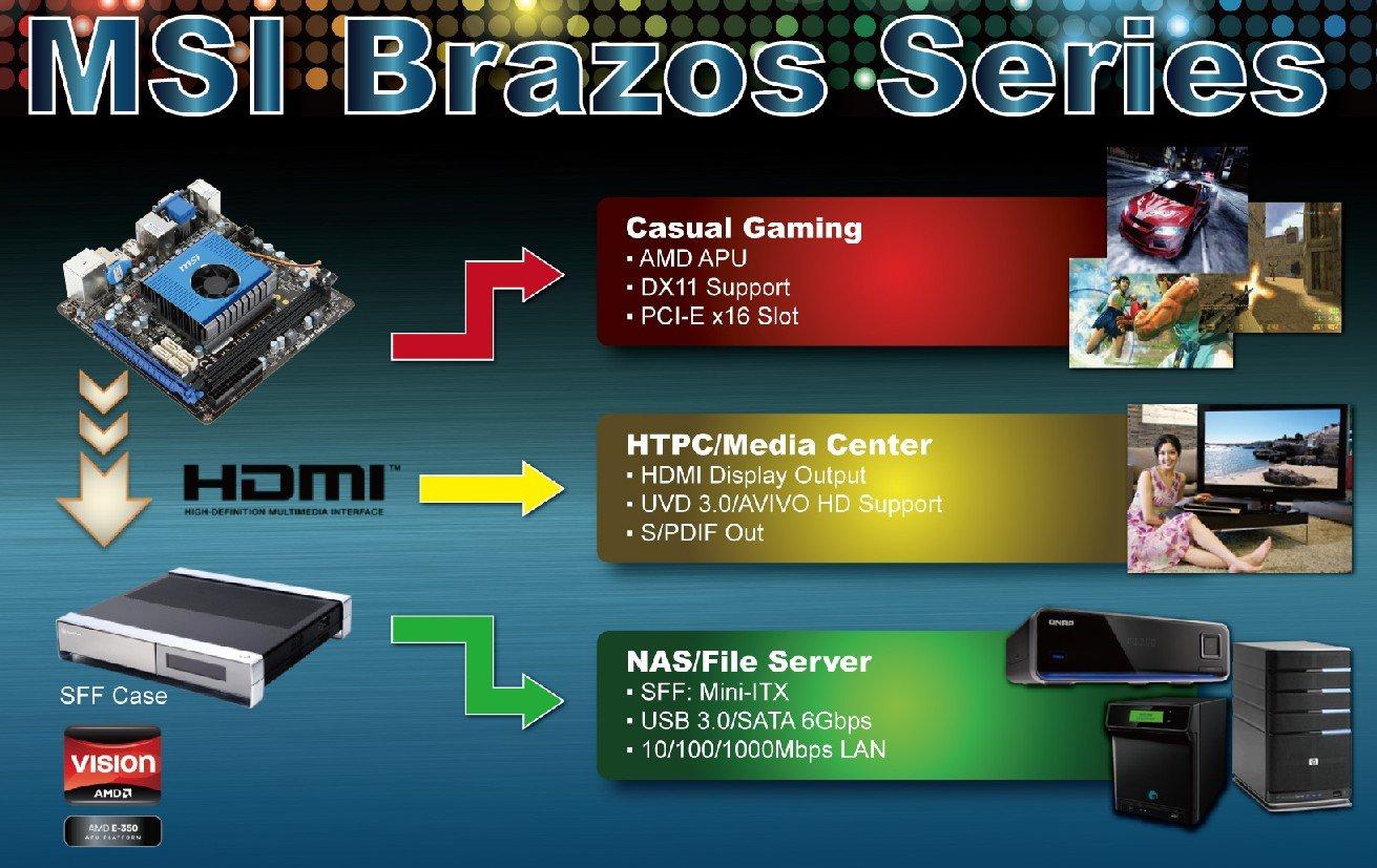 MSI Brazos-Systeme