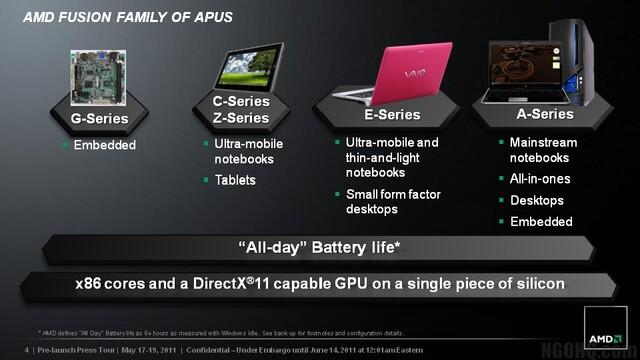 AMD Z-Serie enthüllt