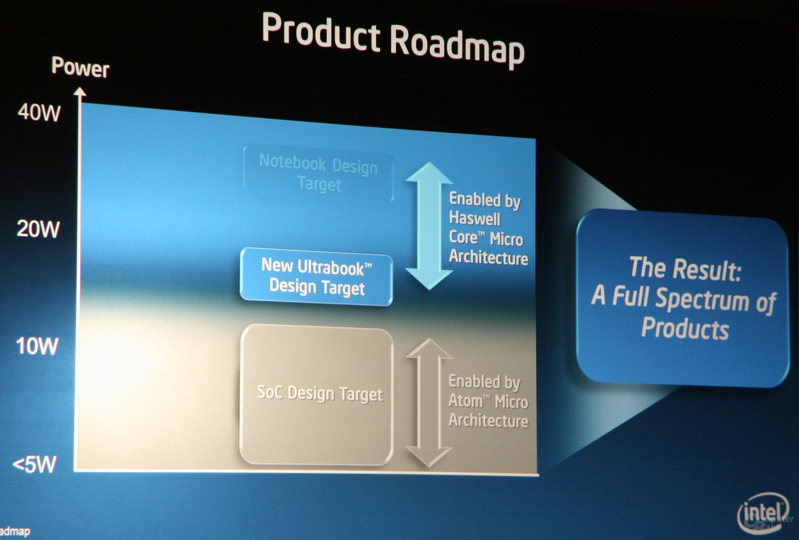 Intel PC Client Briefing auf der Computex 2011
