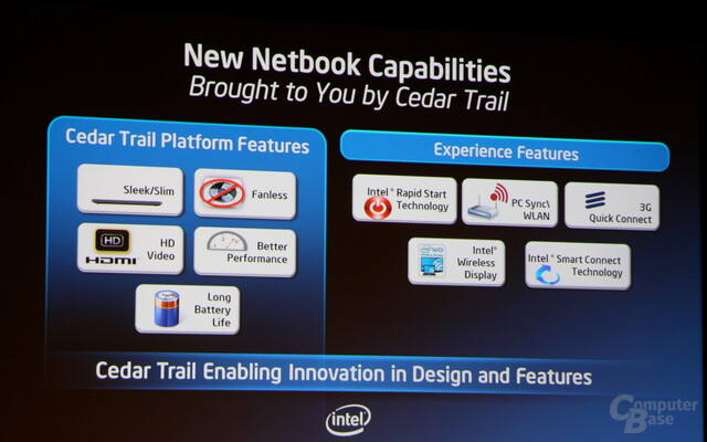 "Intel ""Cedar Trail""-Plattform"