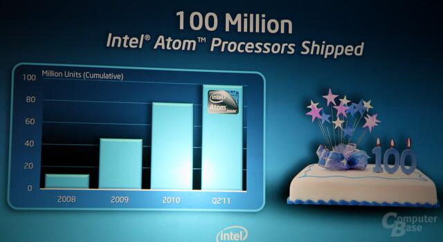 100 Millionen Atom ausgeliefert