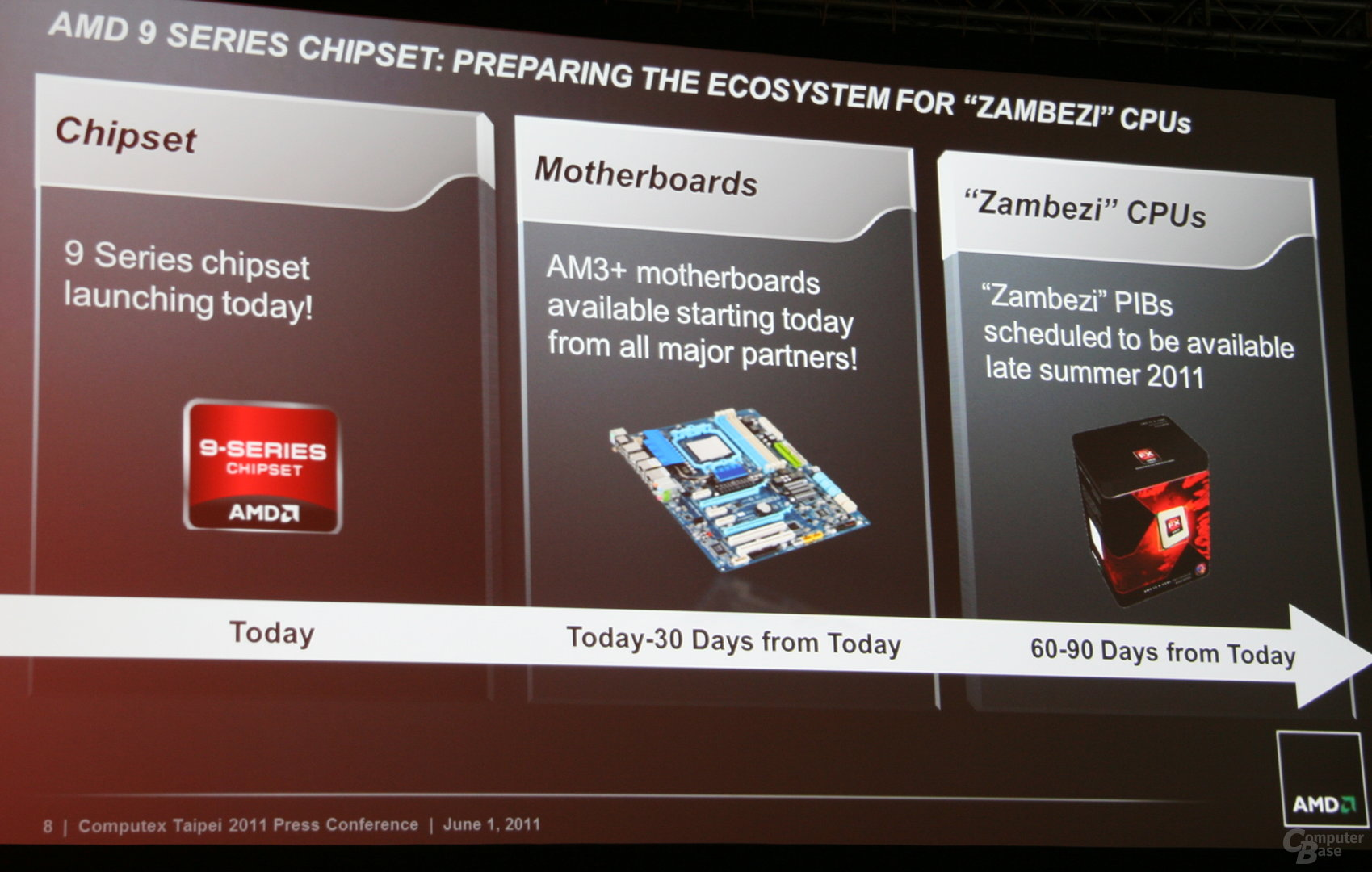 """""""Zambezi"""" kommt erst später"""