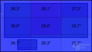 Temperatur: Oberseite im Leerlauf