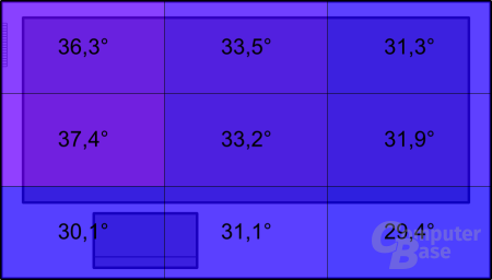 Lenovo X1: Temperatur unter Last