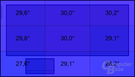 Lenovo X1: Temperatur im Leerlauf