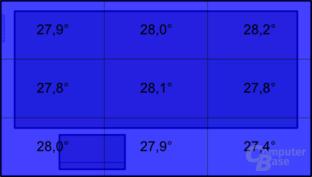 Lenovo X220: Temperatur im Leerlauf