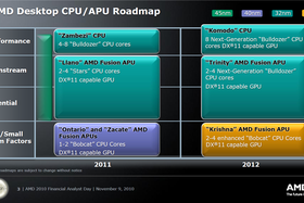 AMDs Desktop-Roadmap vom November 2010