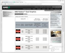 """AMDs """"Llano"""" für Desktops laut AMD-Webseite"""