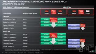 AMD-Präsentation im Mai inklusive Dual Core