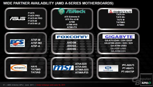 Mainboards diverse Hersteller