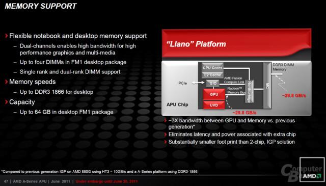"""Speicherunterstützung von """"Llano"""" im Desktop"""