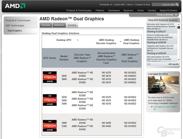 """AMD-Webseite leaked """"Llano""""-Details"""