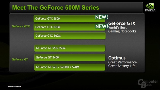 Nvidias neues Mobile-GPU-Lineup