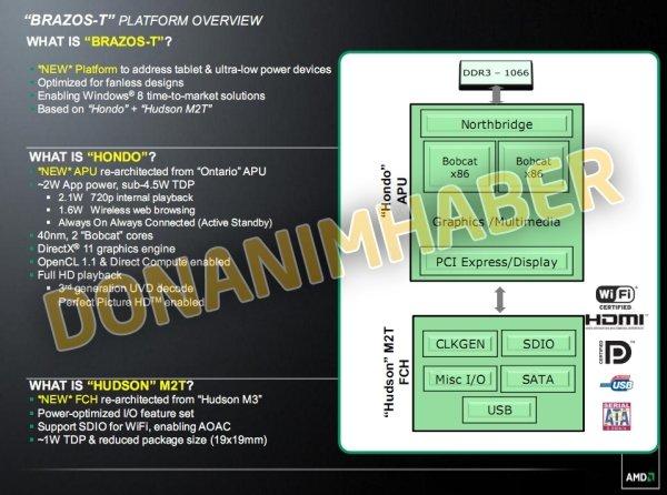 Übersicht: AMDs Brazos-T-Plattform