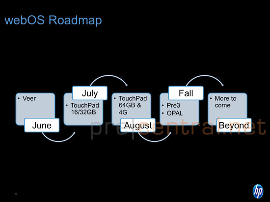 webOS-Roadmap