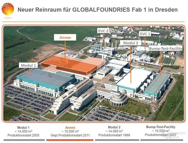 Umbau der Fab 1 von Globalfoundries
