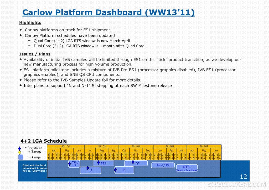 """Produktionspläne für Intels """"Ivy Bridge"""""""