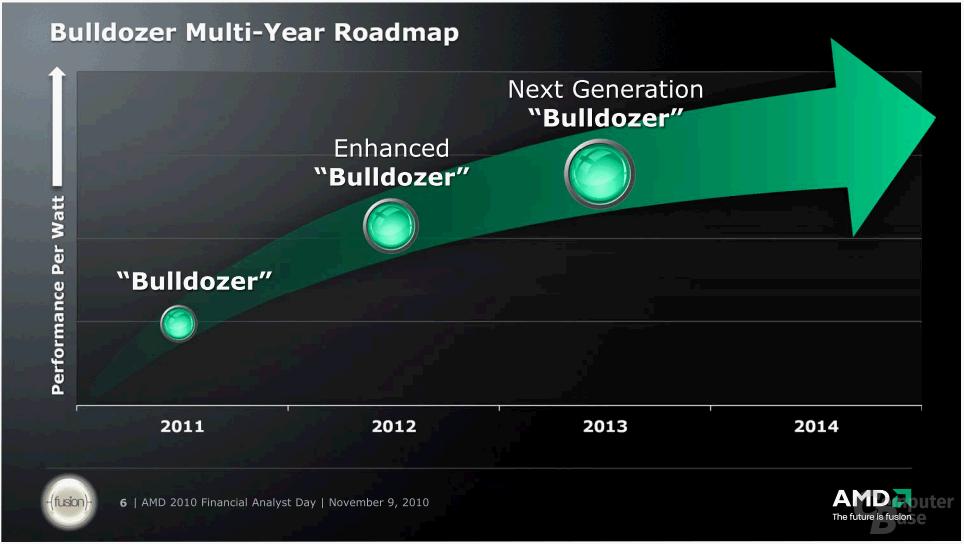 """""""Bulldozer""""-Fahrplan von AMD"""