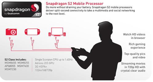 Snapdragon S2