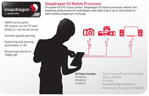 Snapdragon S3