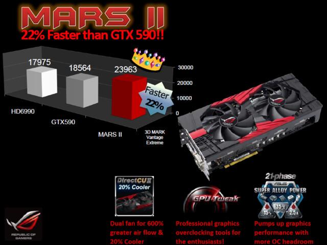 Asus ROG Mars II