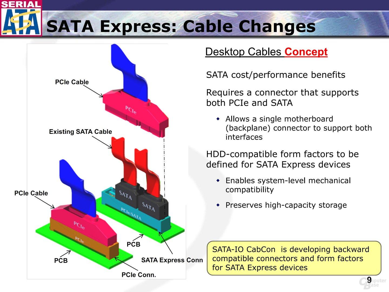 SATA-Express-Kabel