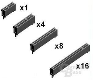 PCIe-Größen
